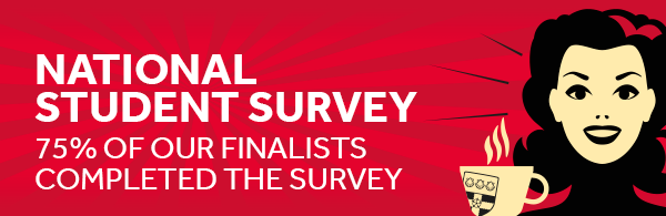 National Student Survey–75% of our finalists completed the survey