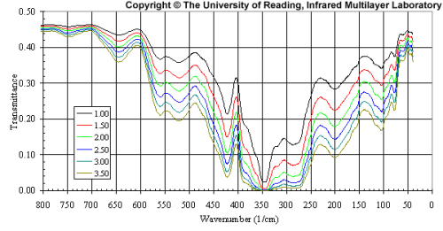 ir-technicallibrary-ge-graph4