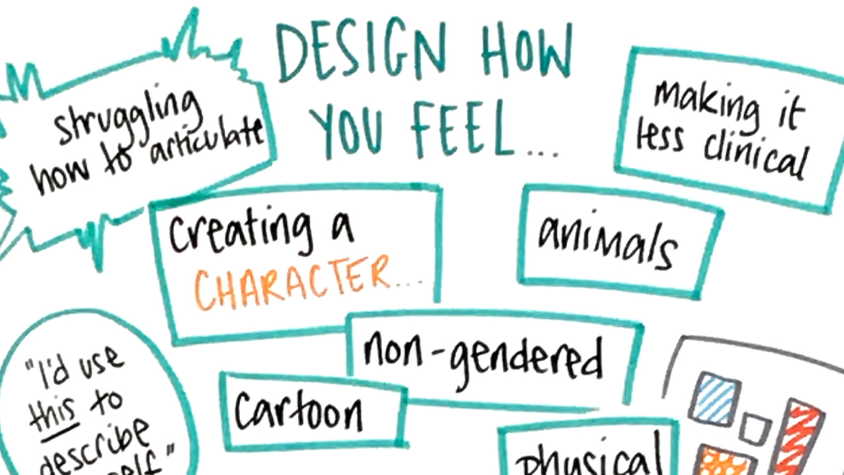 Diagram called Design How You Feel created as part of graphic communication research project.
