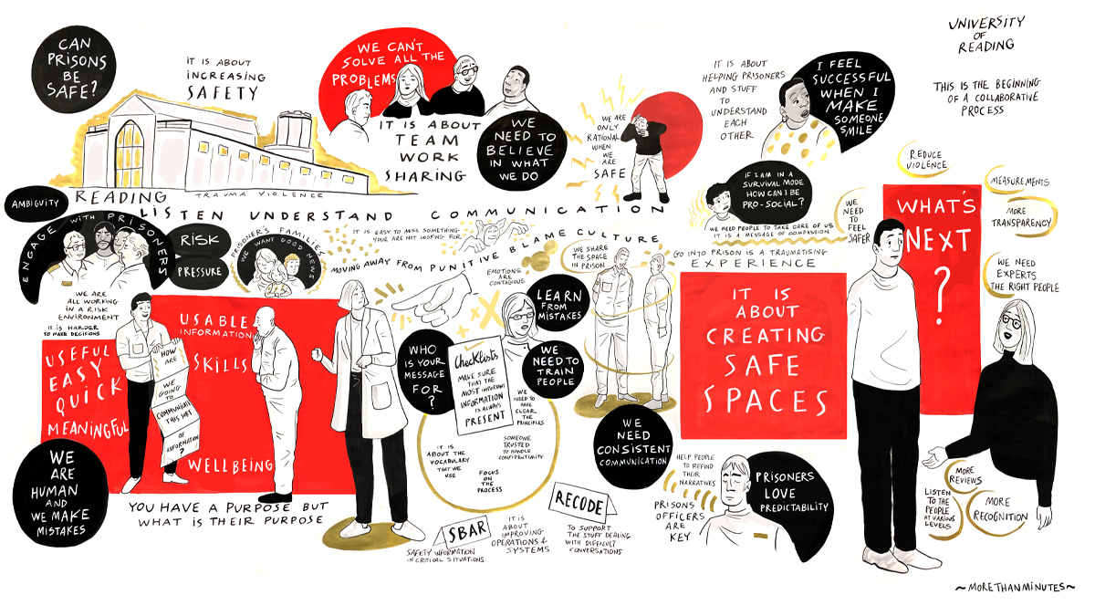 Example of illustrated ideas map as part of research project in the Department of Typography