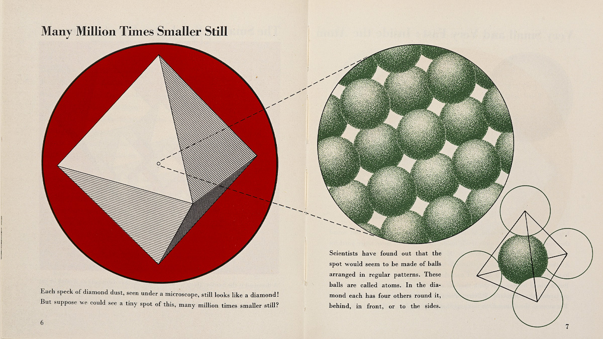 Isotype diagram of a diamond's structur on atomic level, part of Department's Isotype collection